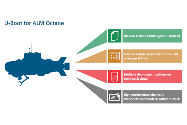 Here is how U-Boot for ALM Octane can help